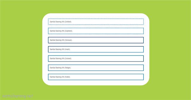 Cara Membuat Kotak Script di Dalam Postingan Blog