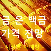 국제 금 시세 전망 : 스팟 골드 Spot Gold, XAU/USD