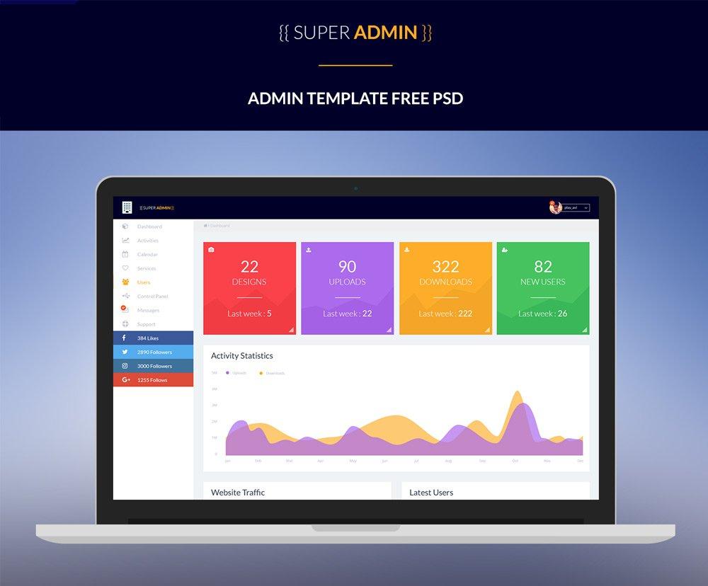 Free Admin Dashboard Template PSD
