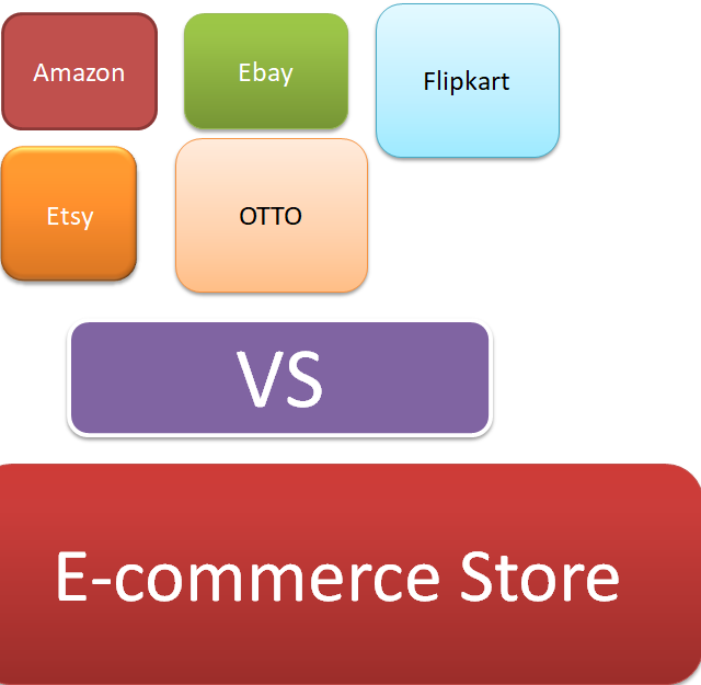Ecommerce earning potential Options