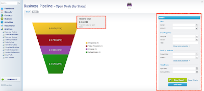 Screenshot Report Open Deals by Stage in RAYNET Cloud CRM