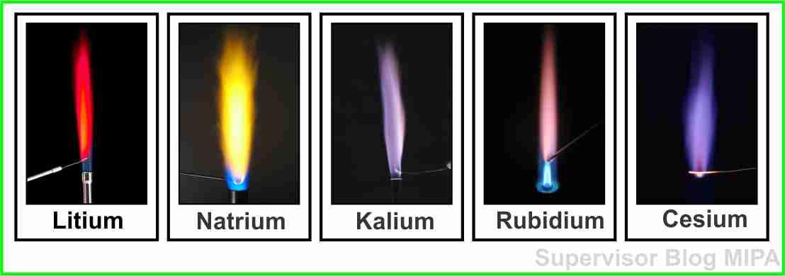Sifat unsur golongan utama ia iia iiia iva va via viia dan warna nyala unsur golongan ia atau alkali litium natrium kalium rubidium dan urtaz Gallery