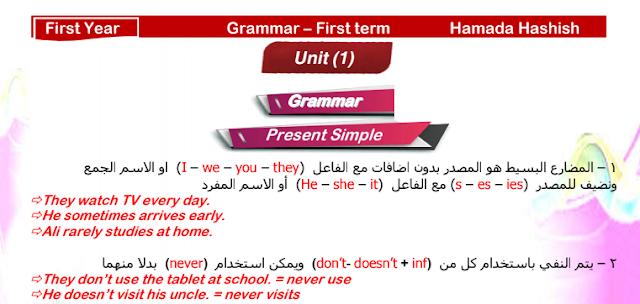 تلخيص جرامر Grammar اللغة الانجليزية للصف الاول الثانوى الترم الاول 2019