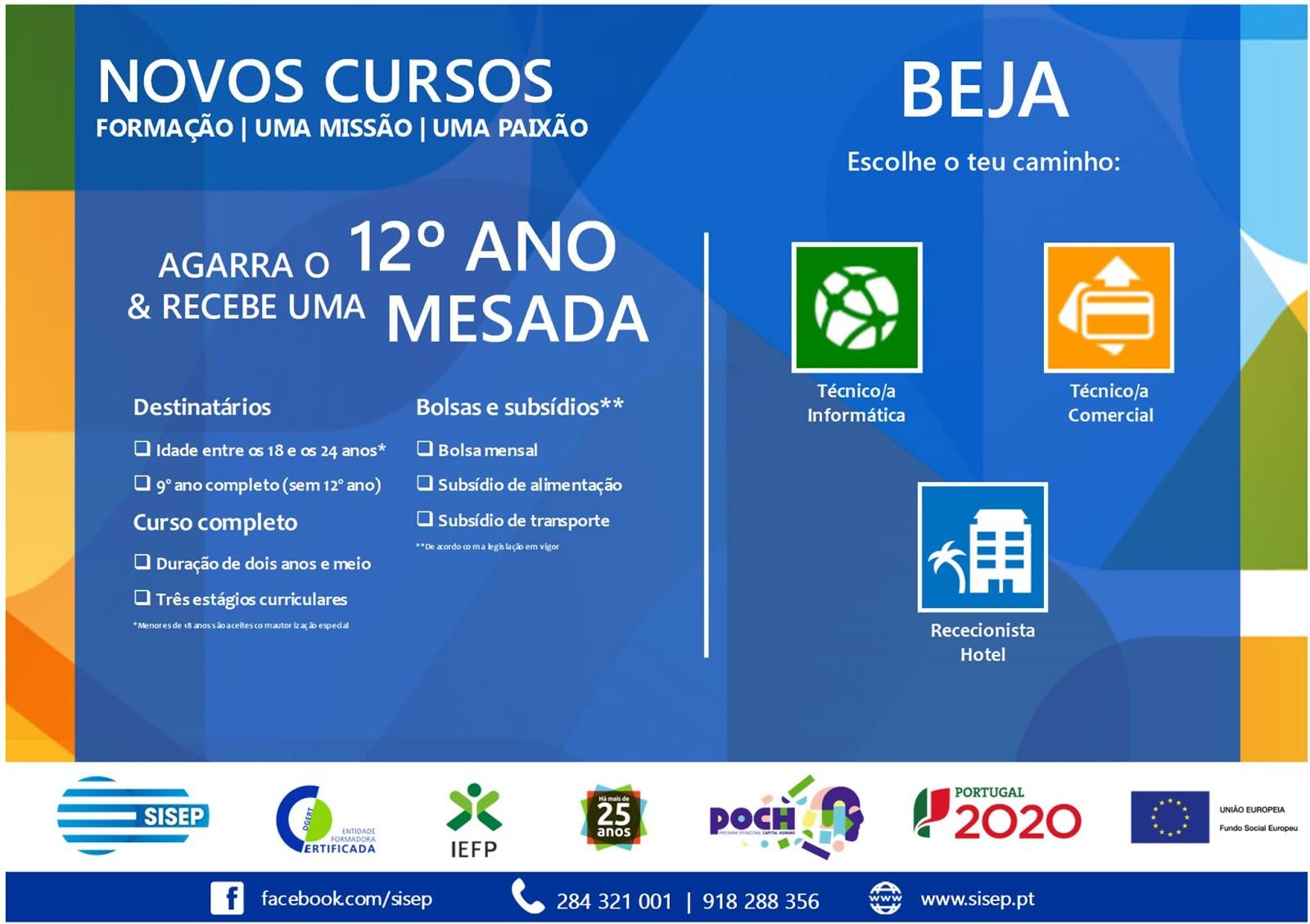 Formação financiada em Beja – 2020