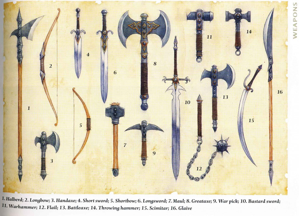 Methods & Madness: 5e Weapons Remade: the basics