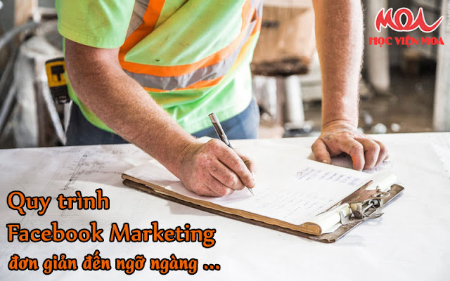 Quy trình thực hiện Facebook Marketing đơn giản