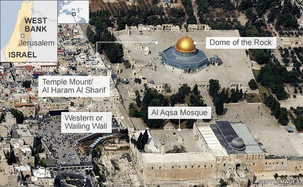 Garis Waktu Sejarah Yerusalem dari Masa ke Masa