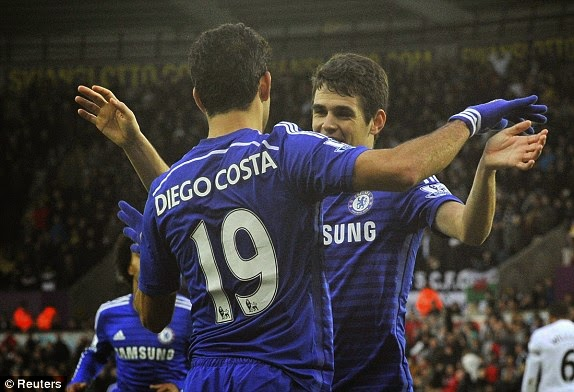 Premier League: Swansea-Chelsea 0-5 Video Highlights