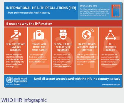 http://www.euro.who.int/__data/assets/pdf_file/0011/242588/IHR-Factsheet.pdf