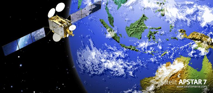 Daftar channel pada satelit Apstar 7