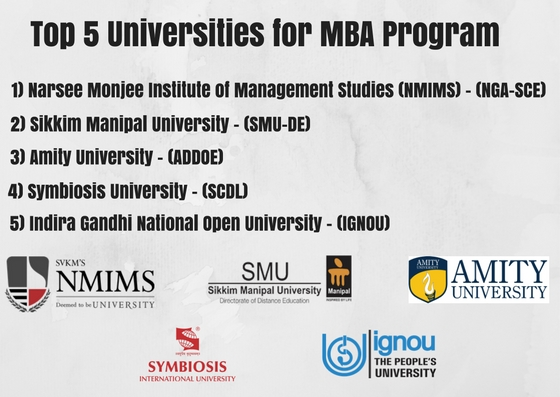 SMU Distance learning MBA Course - Distance Education Delhi
