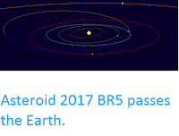 http://sciencythoughts.blogspot.co.uk/2017/01/asteroid-2017-br5-passes-earth.html