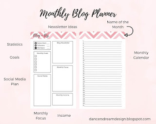 How I Created my Blog Planner
