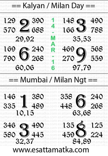 Satta Matka - Kalyan Matka - Matka Result {{ 14-March-2016 }}
