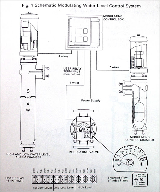 schematic%2Bfloat%2Band%2Bcoil