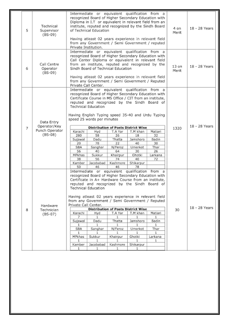 sindh police jobs,govt jobs 2019,jobs in pakistan 2019,jobs in sindh police,punjab police jobs 2019,sindh police,police,sindh police jobs 2019,sindh police it cadre jobs 2019,sindh government police jobs 2019,jobs in sindh,sindh police job 2019,april 2019 sindh police jobs,new jobs 2019 in pakistan,police jobs 2019,sindh jobs 2019,jobs in sindh police jobs 2017,sindh,kpk police jobs 2019