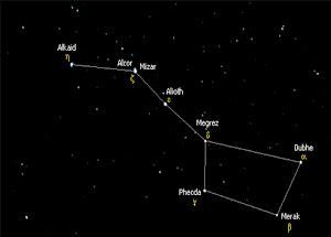 astronomy big dipper north - photo #12
