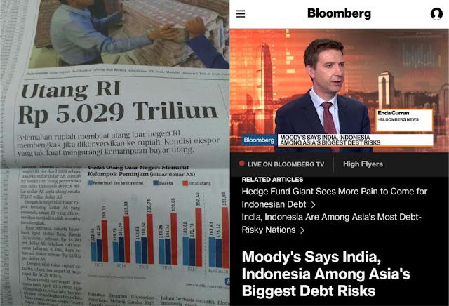 Utang Tembus Rp 5000 Triliun, Indonesia Masuk Negara dengan Risiko Utang Terbesar Asia