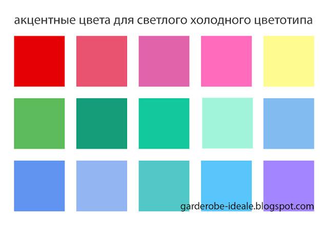 Акцентные цвета для светлого и холодного цветотипа