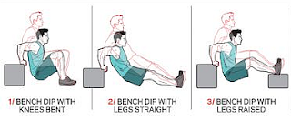 Bench dips knees bent, legs straight, and feet elevated