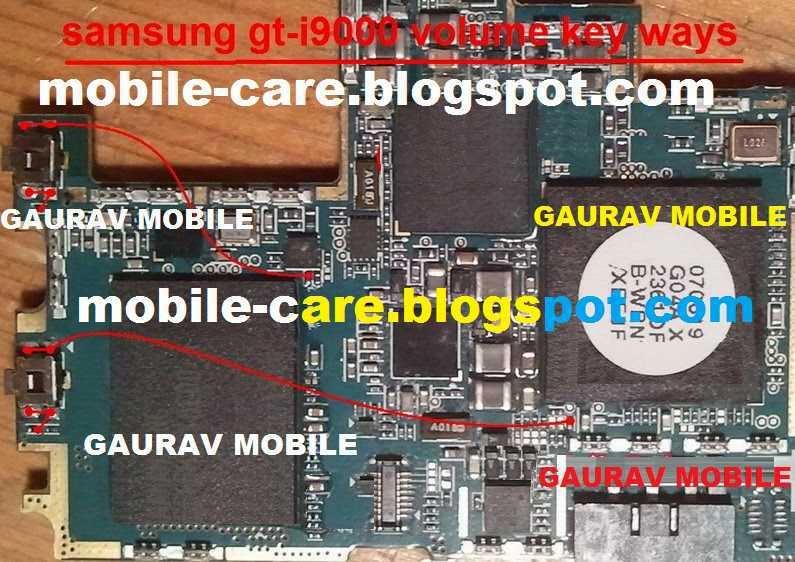 GAURAV-MOBILE: Samsung Galaxy S I9000 Volume Button Ways ...