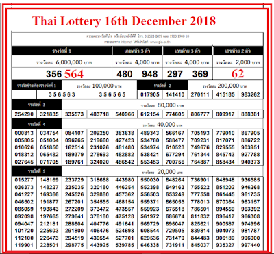 Thai-lottery-result-16th-december-2018