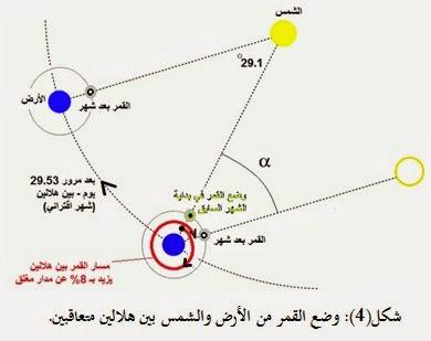 القرآن والعلم سرعة الضوء في القرآن وكيف أفسدها الإعجازيون