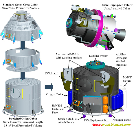 orion spacecraft cutaway - photo #28