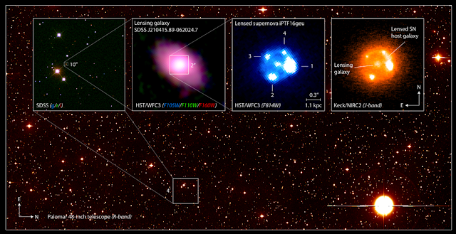 "This composite image shows the gravitationally lensed type Ia supernova iPTF16geu, as seen with different telescopes. The background image shows a wide-field view of the night sky as seen with the Palomar Observatory located on Palomar Mountain, California. Far Left Image: Captured by the Sloan Digital Sky Survey, this optical light observation shows the lens galaxy and its surrounding environment in the sky. Center Left Image: Captured by the Hubble Space Telescope, this is a 20x zoom infrared image of the lens galaxy. Center Right Image: Captured by the Hubble Space Telescope, this 5x optical light zoom reveals the four gravitationally lensed images of iPTF16geu. Far Right Image: Captured by the Keck Telescope, this infrared observation features the four gravitationally lensed images of iPTF16geu and the gravitational ""arc"" of its host galaxy.  (Image Credit: Joel Johansson, Stockholm University)"