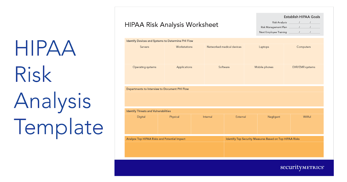 How to start a hipaa risk analysis for Pci dss risk assessment template
