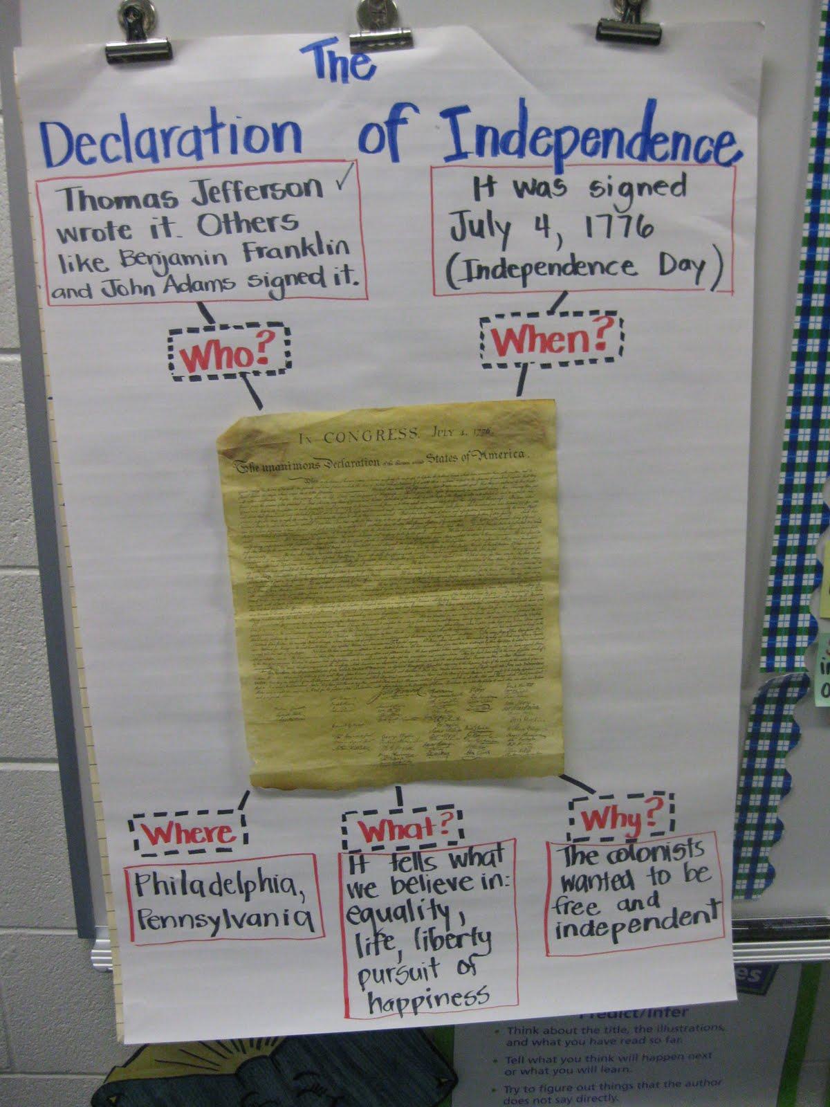 Third Grade Thinkers June