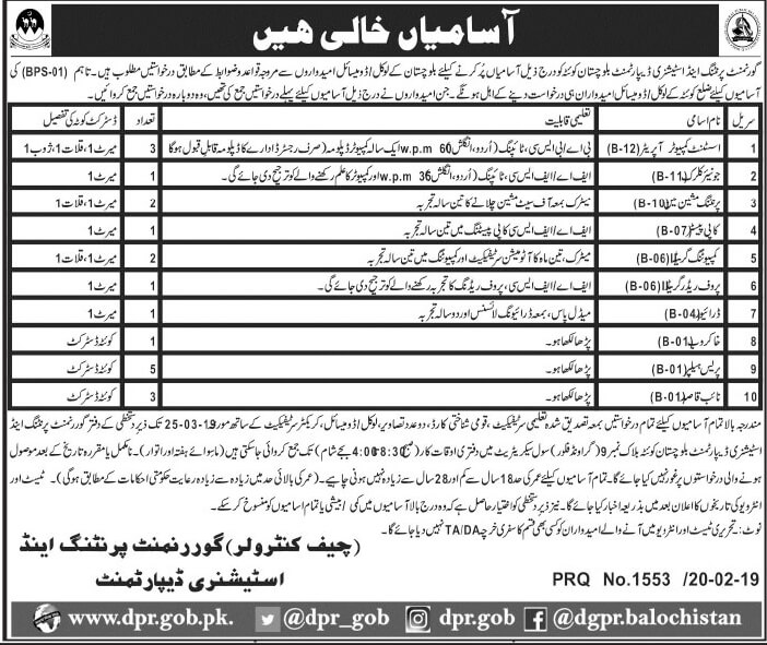 Jobs in Printing and Stationery Department Balochistan 2019