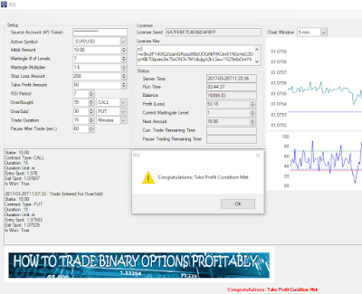 RSI binary options bot settings