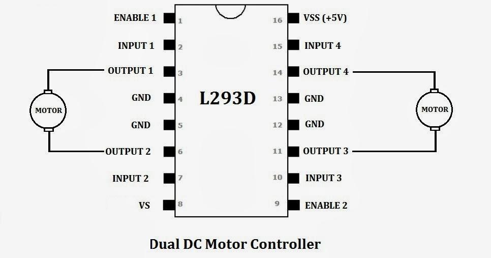 ATmega32: Interfacing D.C. Motor with ATmega32 using L293D