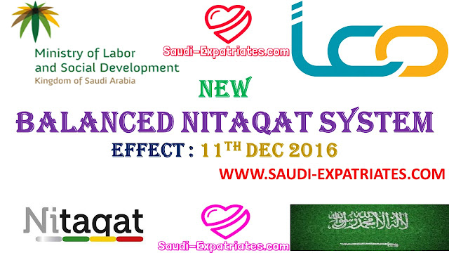NEW BALANCED MAWZOON NITAQAT SYSTEM