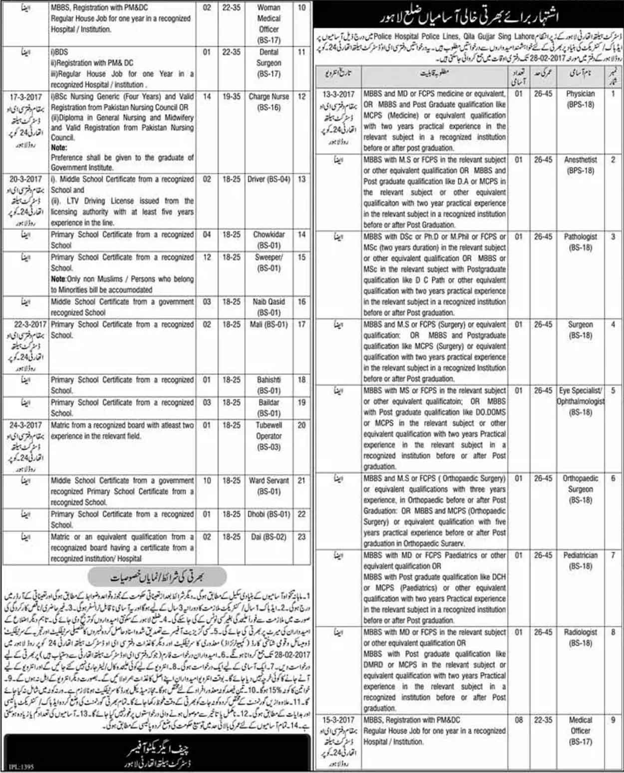 District Health Authority Jobs 2017 AT Police Hospital Qila Gujjar Sing Lahore