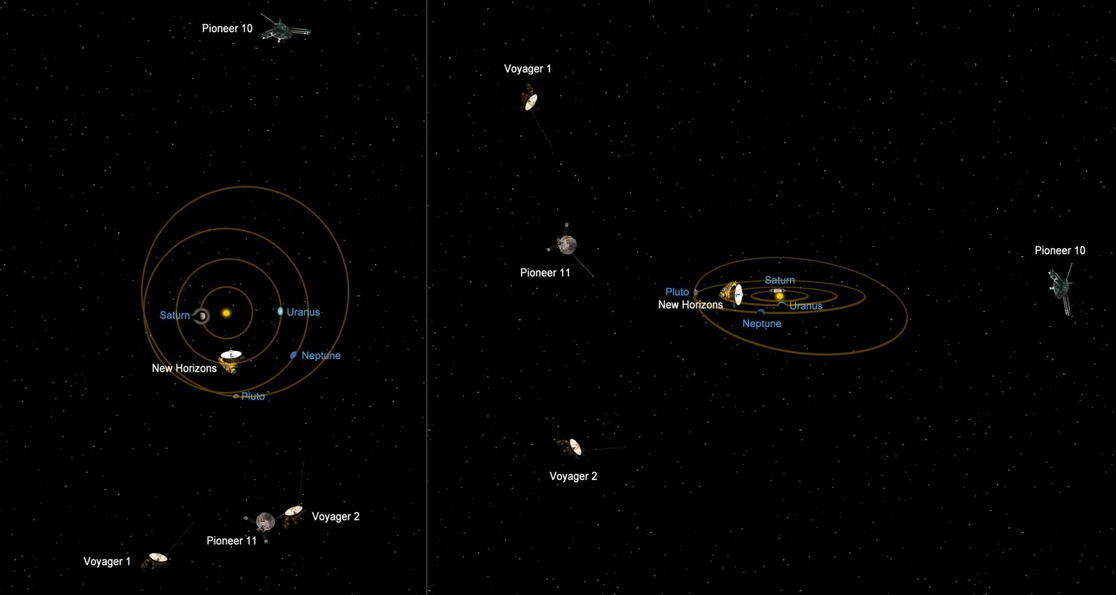 how far is voyager 1 - photo #1