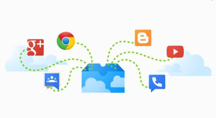 Trik Cepat Serta Mudah Membuat Banyak Akun Gmail Tanpa Verifikasi Nomor