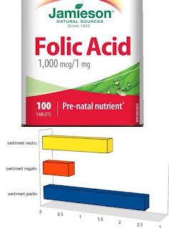 opinii forumuri acid folic vitamina b9 in sarcina la femei gravide