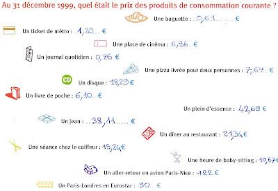 Au 31 décembre 1999, quel était le prix des produits