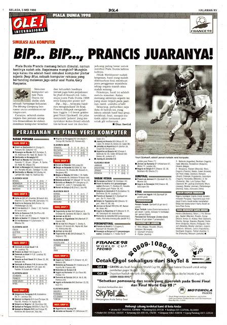 PRANCIS JUARA PIALA DUNIA 1998 VERSI SIMULASI KOMPUTER