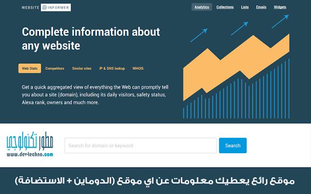 موقع رائع يعطيك معلومات هامة عن اي موقع(الدوماين + الاستضافة)