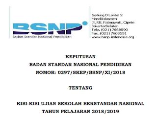 Download Kisi-Kisi USBN/Ujian Sekolah Berstandar Nasional SMA/MA Kurikulum KTSP 2006 Tahun Pelajaran 2018/2019 Semua Mapel Program MIPA, IPS, Bahasa I pdf