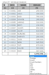 Format Style Table dalam Ms Excel