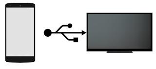 OTG Terhubung dengan Televisi