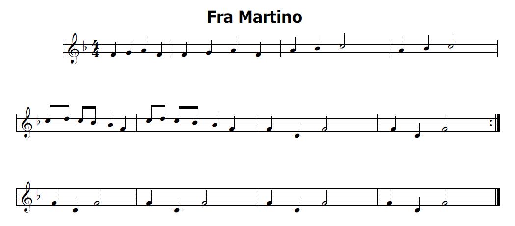 Tanti Auguri Pianoforte Spartito