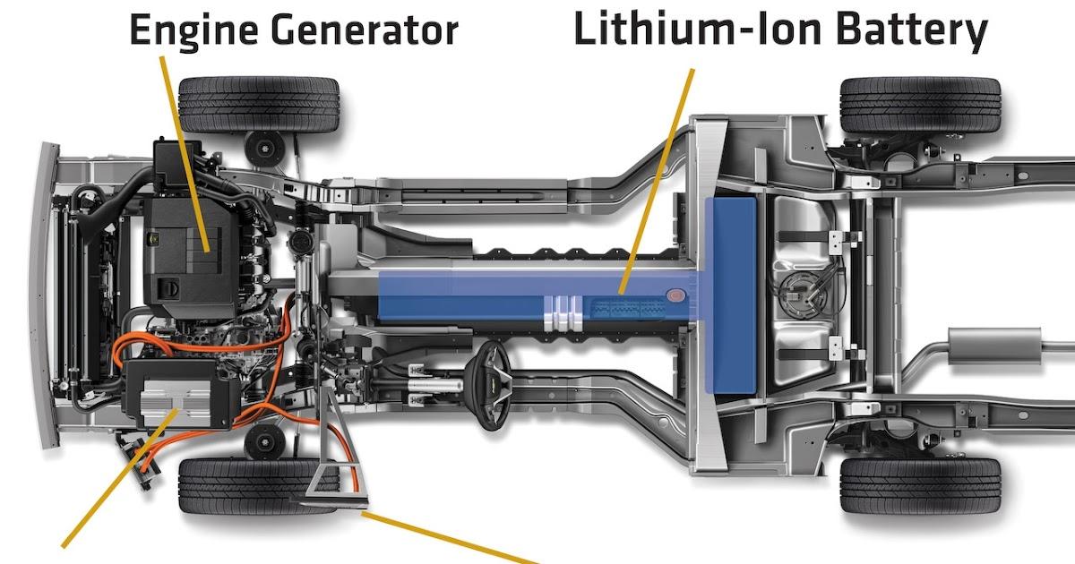 pondering cars energy density batteries vs gasoline. Black Bedroom Furniture Sets. Home Design Ideas
