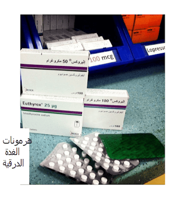 معالجة التضخم  الجحوظى بمركبات طبية أخرى خاصة .