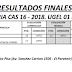 RESULTADOS FINALES - CONVOCATORIA CAS 016-2018. UGEL 01 EL PORVENIR
