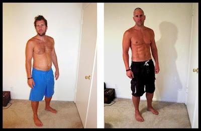 transformacja siłownia